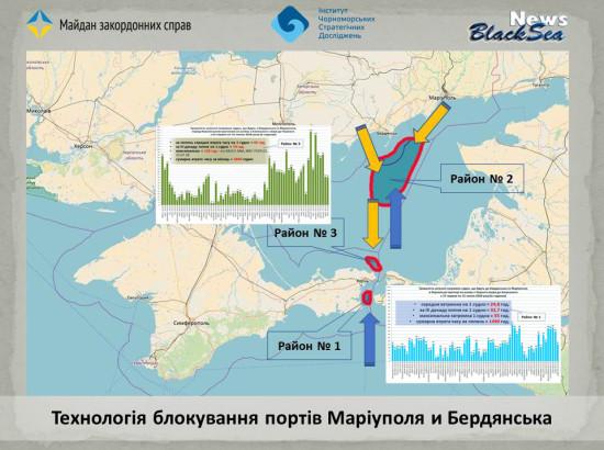 Блокування портів Маріуполя та Бердянська силами РФ: статистика та тенденції
