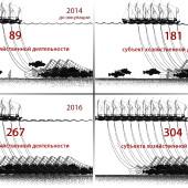 Незаконне видобування природних ресурсів у Криму. Частина 2. Морське видобування