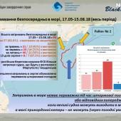 Морське блокування силами РФ Маріуполя та Бердянська в 1-й половині серпня 2018: нові тенденції