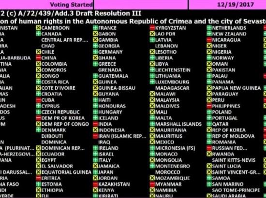 Что изменит резолюция ООН по Крыму