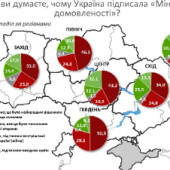 """Opinion Survey On The Prospects Of The Crimea De-Occupation And Attitude To The """"Minsk Agreements"""""""
