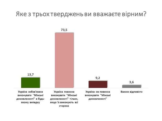 Dolzhna-li-Ukraina-vyipolnyat-Minskie-soglasheniya